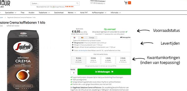 Voorbeeld productpagina